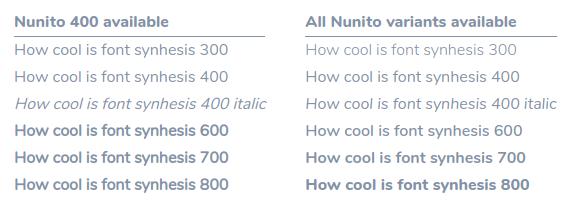 font synthesis voorbeeld